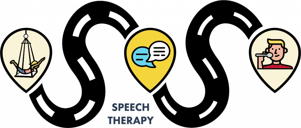 Speech therapy in Thibodaux-pediatric speech therapy